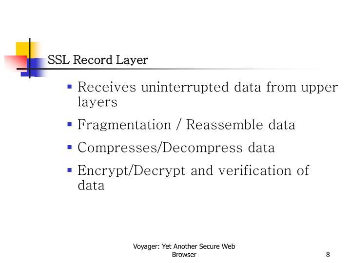 SSL Record Layer