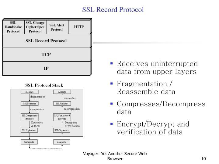 SSL Record Protocol
