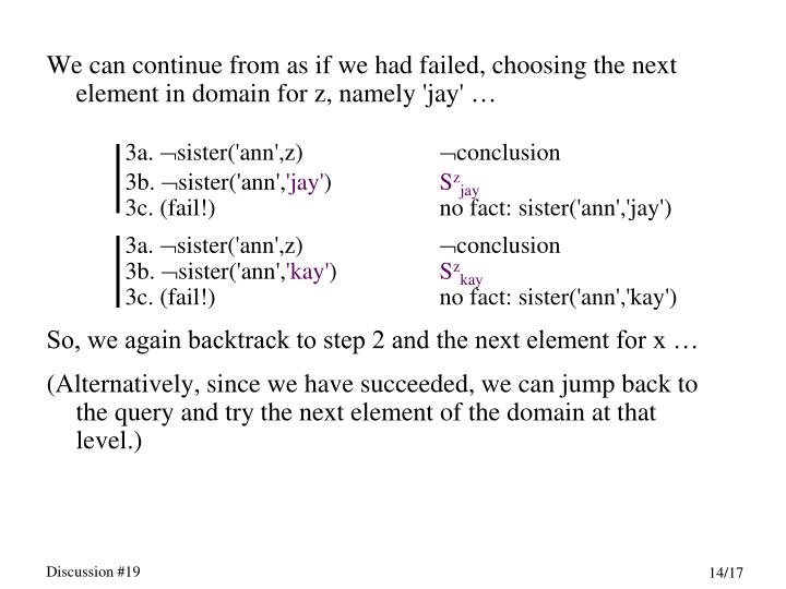 We can continue from as if we had failed, choosing the next element in domain for z, namely