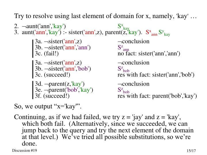 Try to resolve using last element of domain for x, namely,
