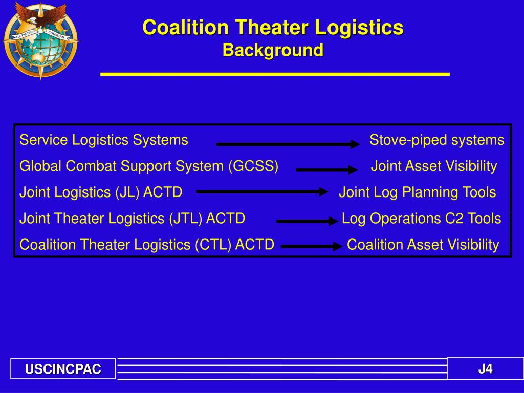 PPT - COALITION THEATER LOGISTICS ACTD PowerPoint Presentation - ID