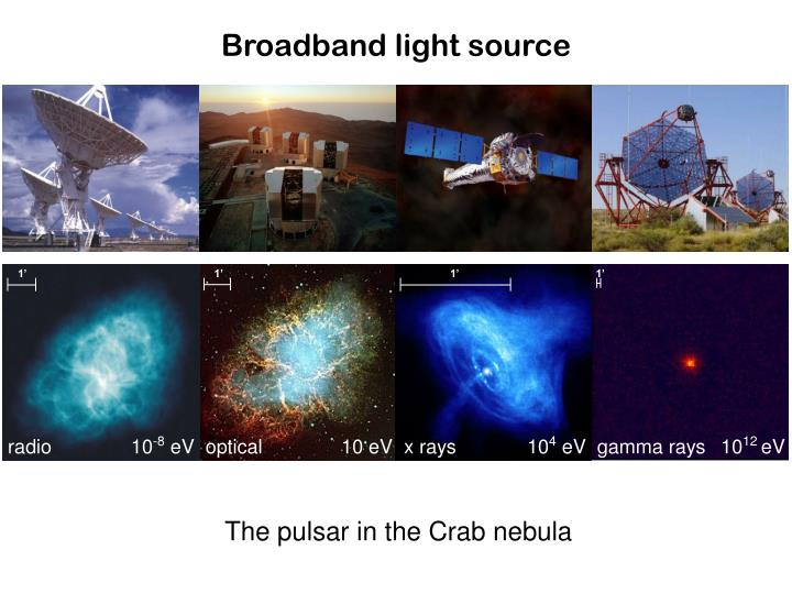Broadband light source
