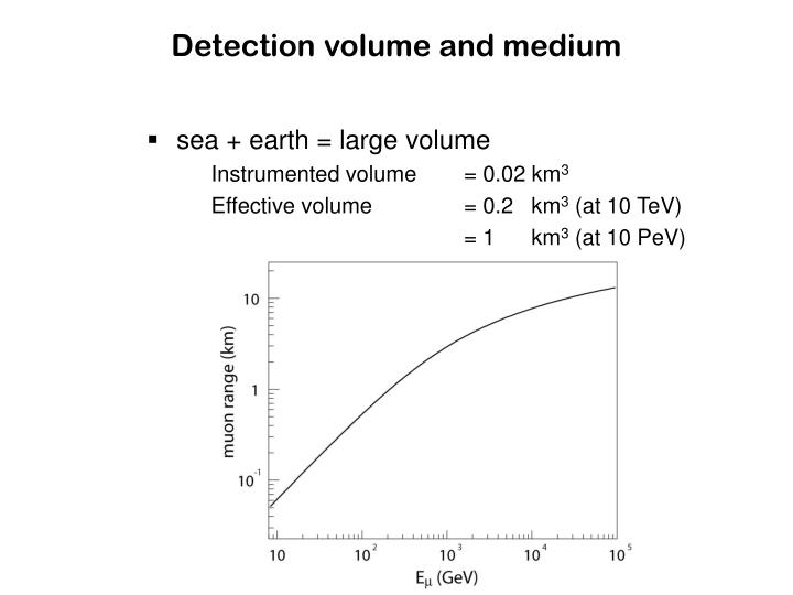 Detection volume and medium