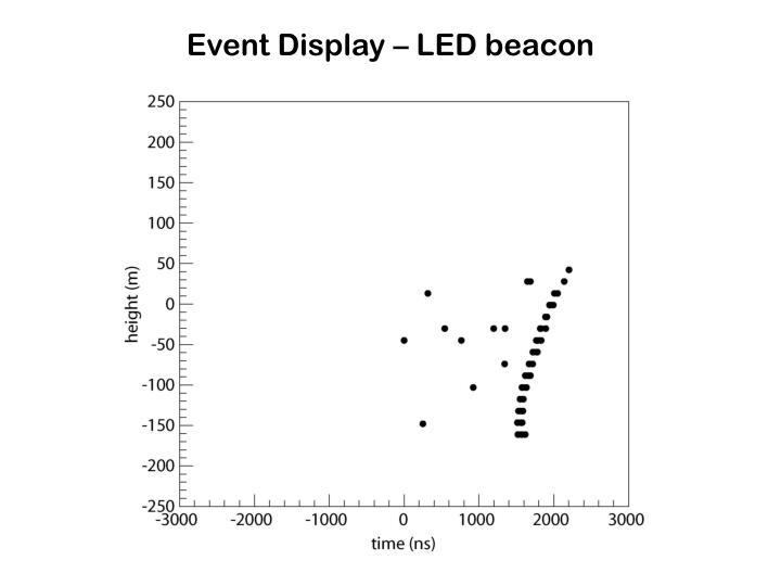 Event Display – LED beacon