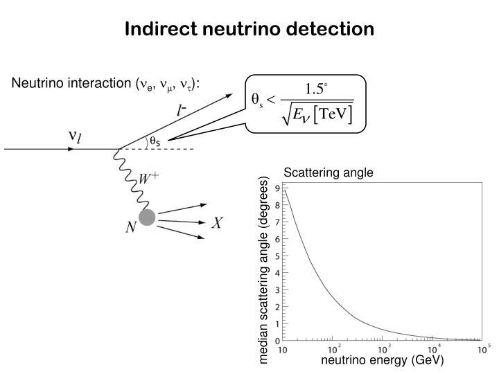 Indirect neutrino detection