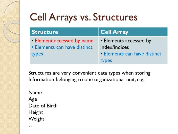 Cell Arrays vs. Structures
