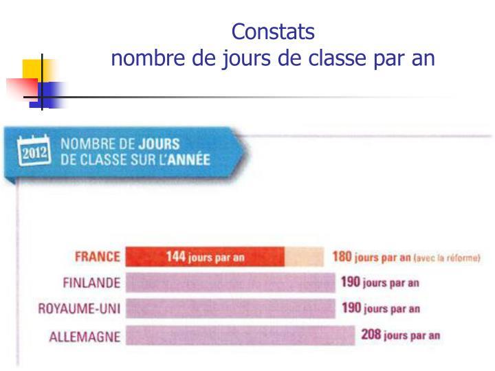 Constats