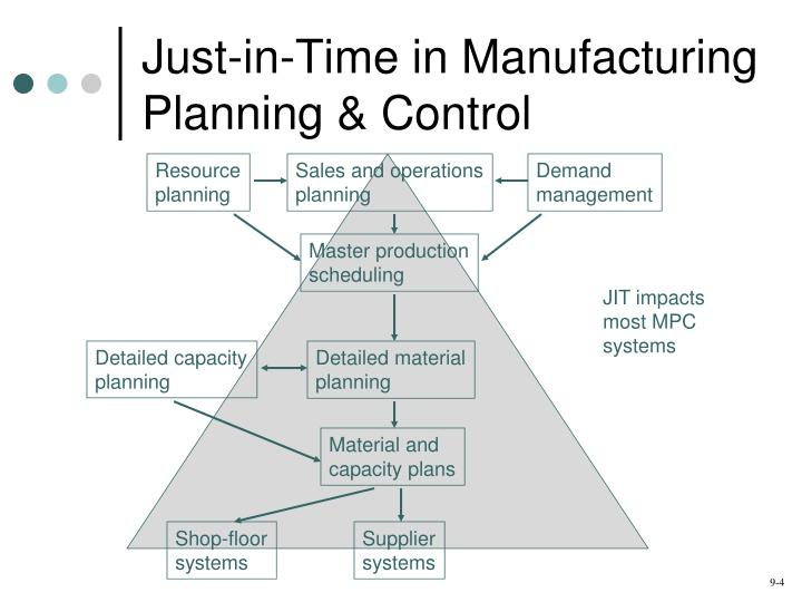 manufacturing planning review exam Exam job task domains frequently asked questions - computer-based exam cfp® examination statistics experience requirement to satisfy the core educational coursework requirement via a transcript review, your financial planning-related coursework must total at least 18 upper-division.