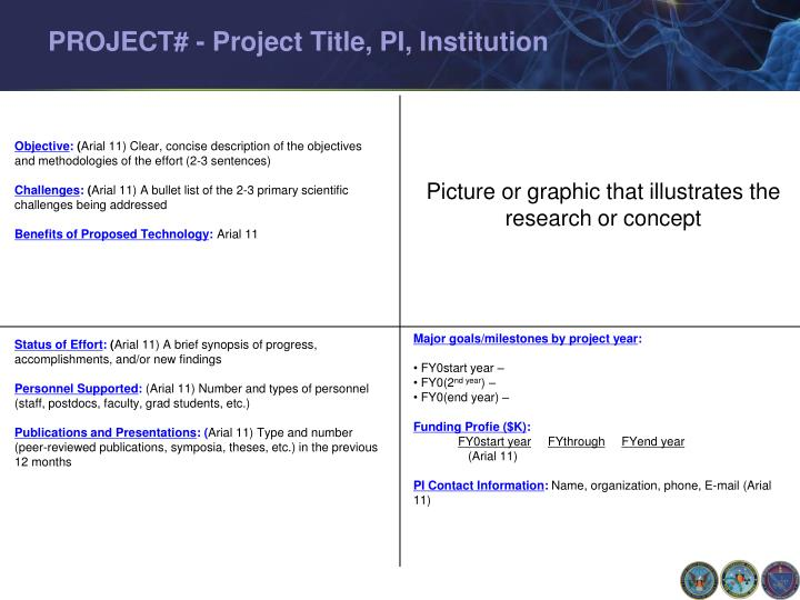 project project title pi institution n.