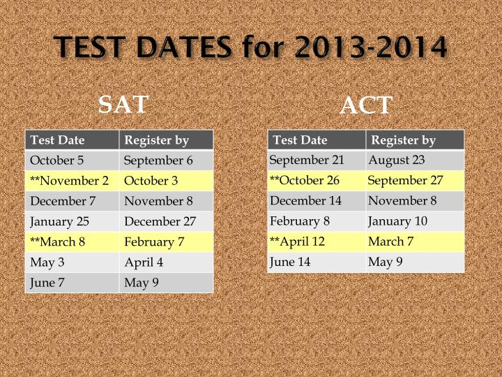 TEST DATES for 2013-2014
