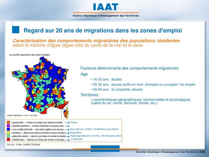 Regard sur 20 ans de migrations dans les zones d'emploi