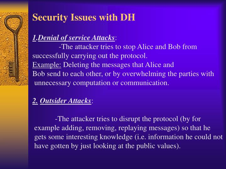 Security Issues with DH