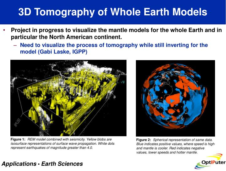3D Tomography of Whole Earth Models
