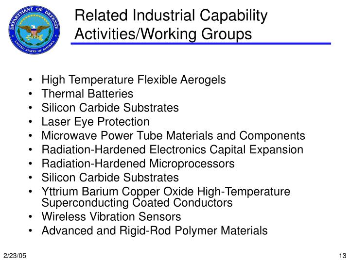 Related Industrial Capability Activities/Working Groups