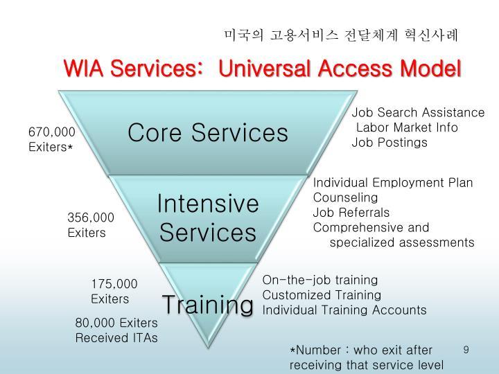 미국의 고용서비스 전달체계 혁신사례