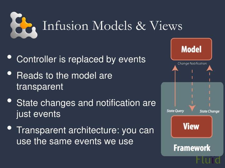Infusion Models & Views