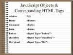 javascript objects corresponding html tags