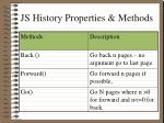 js history properties methods