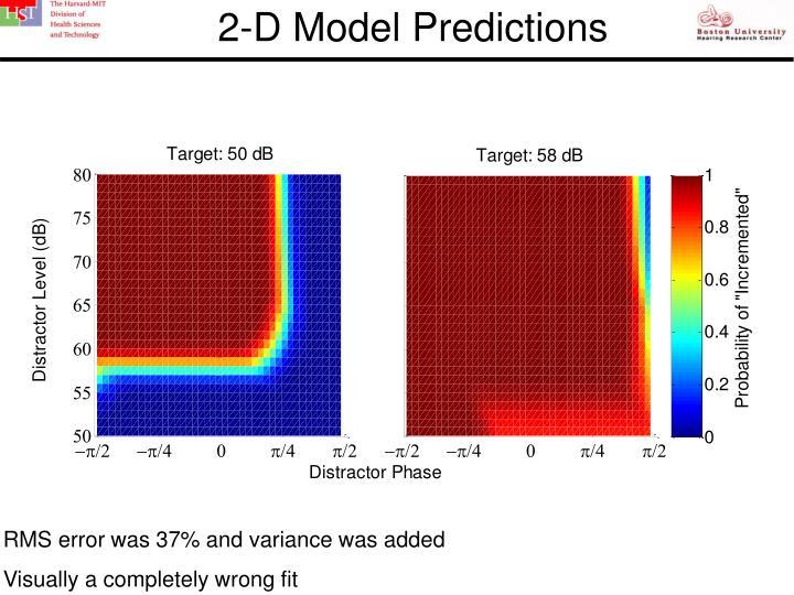 2-D Model Predictions