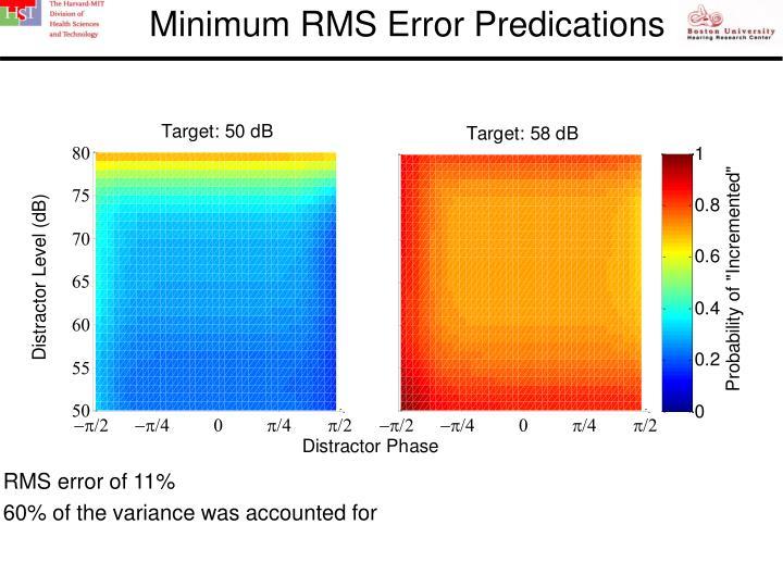 Minimum RMS Error Predications