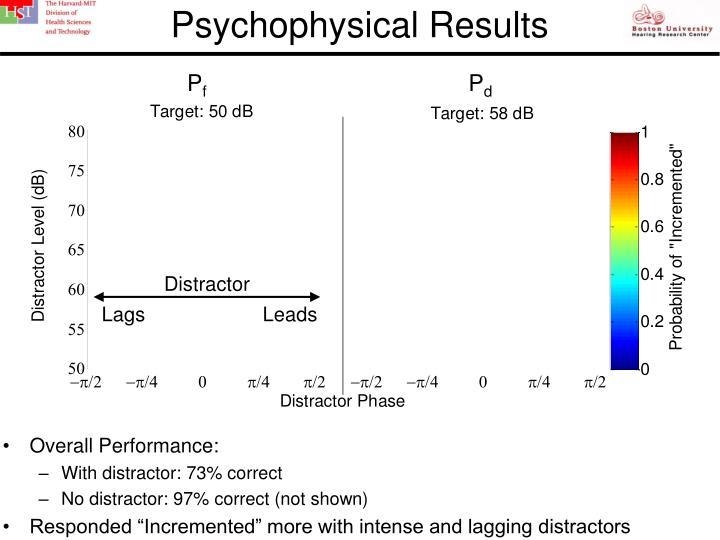 Psychophysical Results