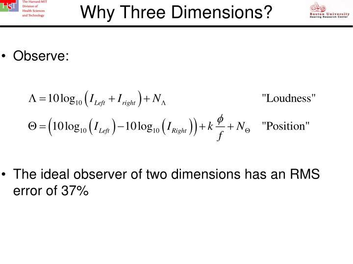 Why Three Dimensions?