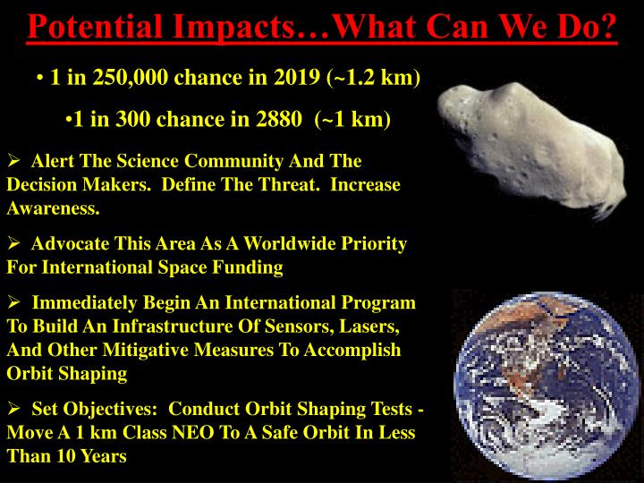 Potential Impacts…What Can We Do?