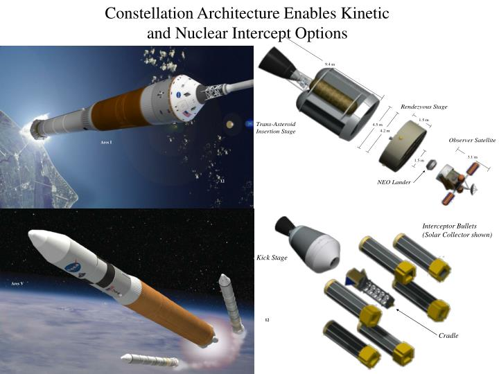 Constellation Architecture Enables Kinetic and Nuclear Intercept Options