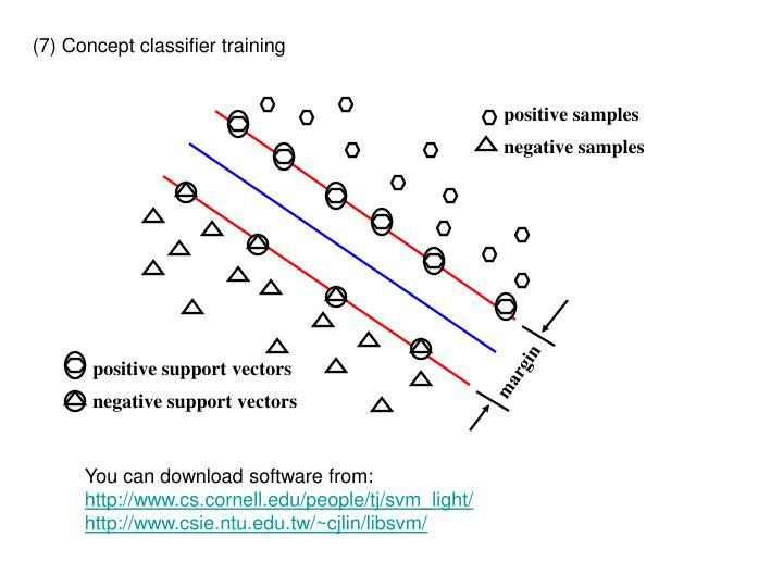 (7) Concept classifier training