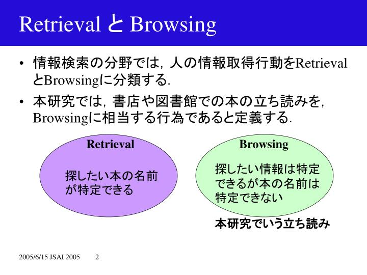 Retrieval browsing