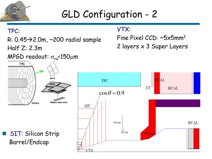 GLD Configuration - 2