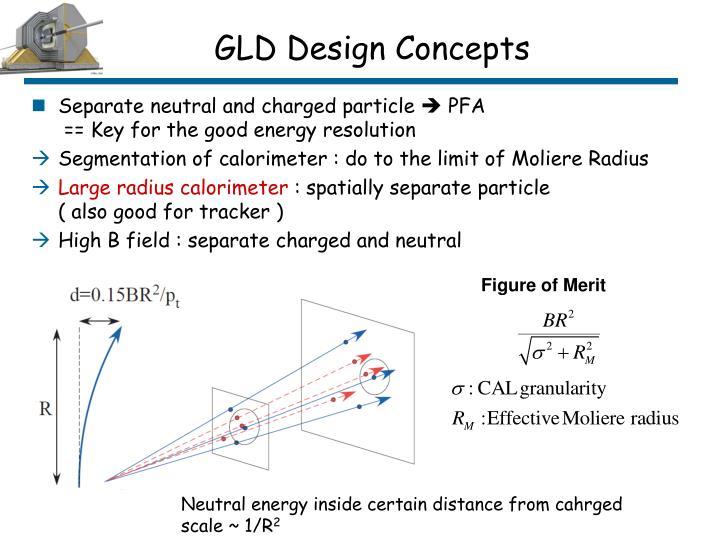 GLD Design Concepts