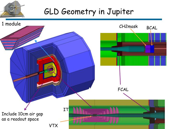 GLD Geometry in Jupiter