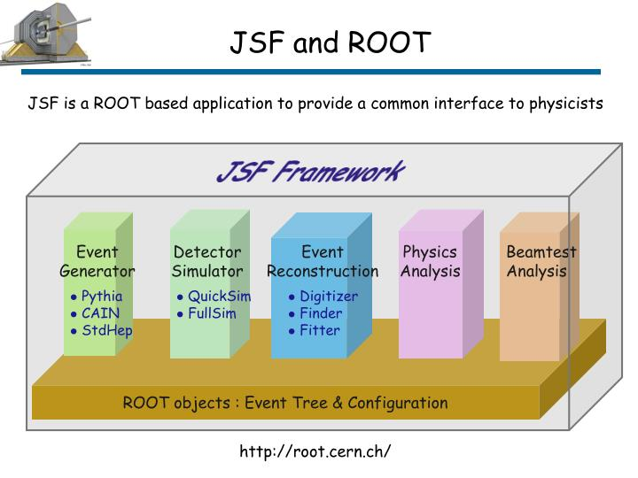 JSF and ROOT