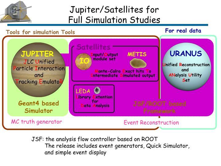 Jupiter/Satellites for                   Full Simulation Studies
