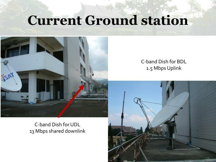 Current Ground station