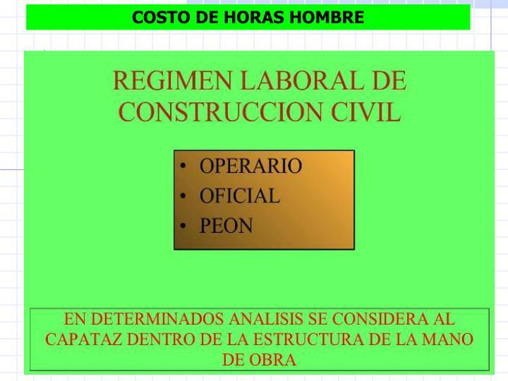 COSTO DE HORAS HOMBRE