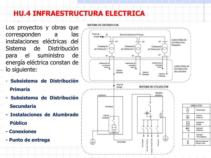 HU.4 INFRAESTRUCTURA ELECTRICA