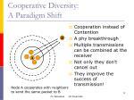 cooperative diversity a paradigm shift