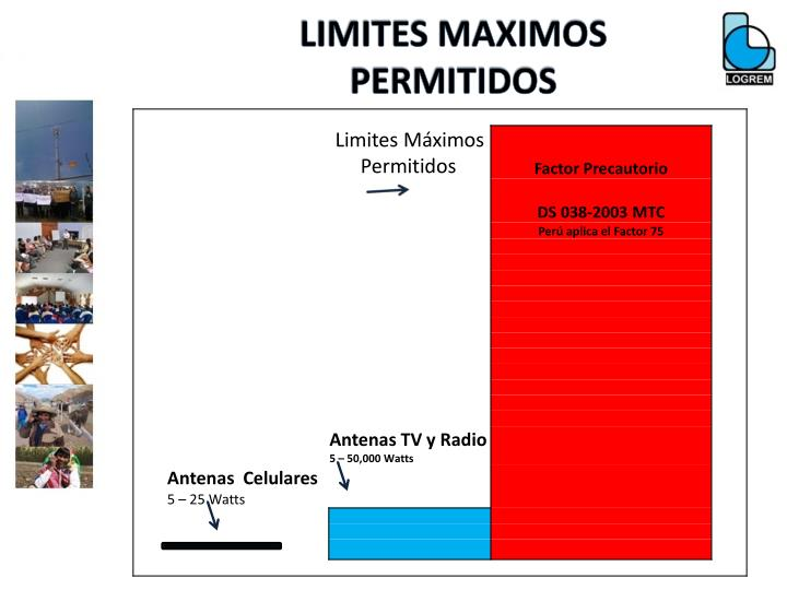 LIMITES MAXIMOS PERMITIDOS