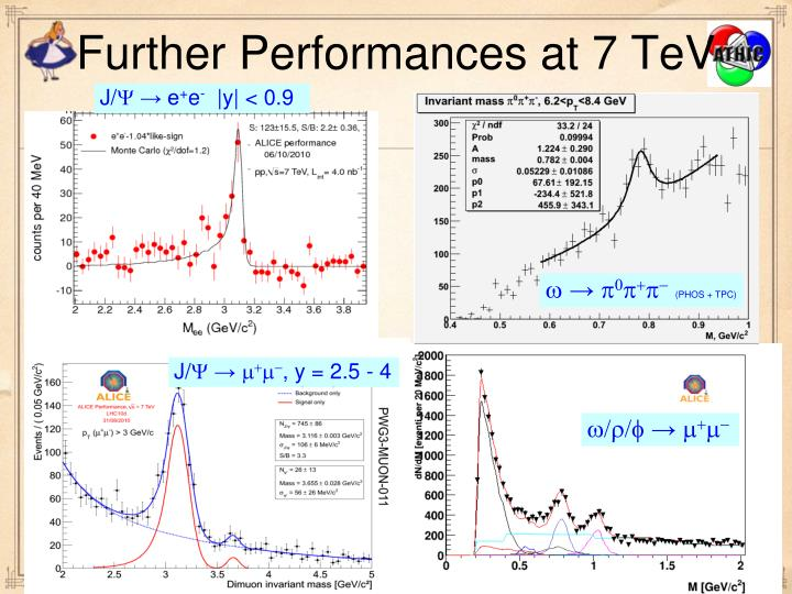 Further Performances at 7 TeV