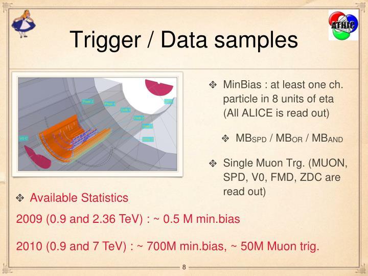 Trigger / Data samples
