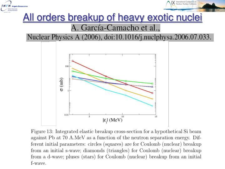All orders breakup of heavy exotic nuclei