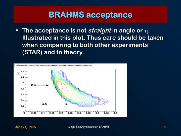 BRAHMS acceptance