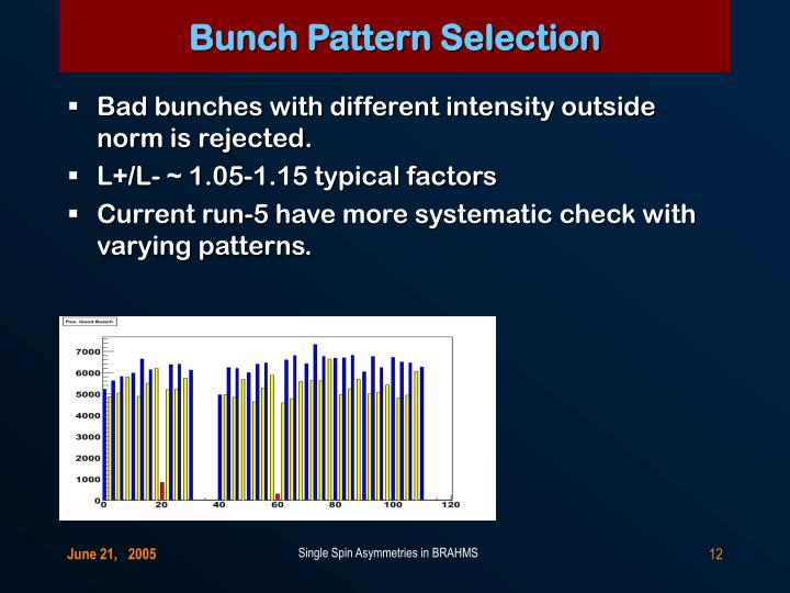 Bunch Pattern Selection