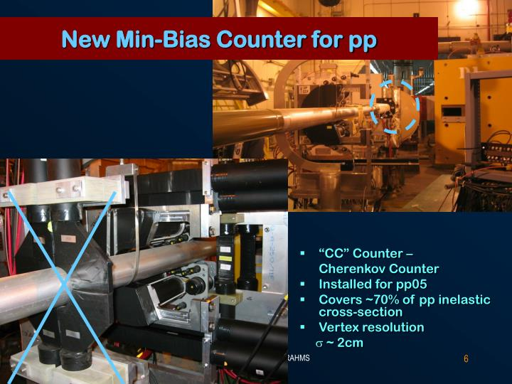 New Min-Bias Counter for pp