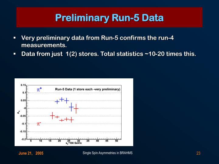 Preliminary Run-5 Data