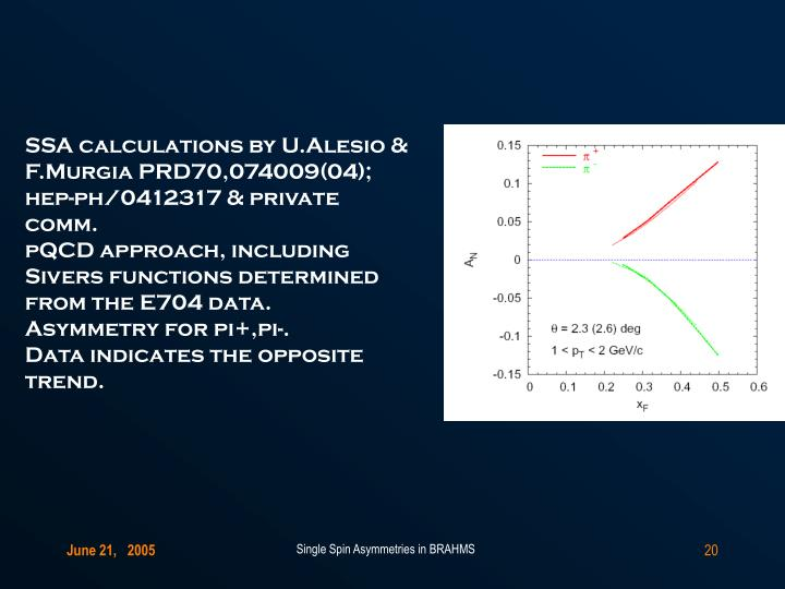SSA calculations by U.Alesio & F.Murgia PRD70,074009(04); hep-ph/0412317 & private comm.