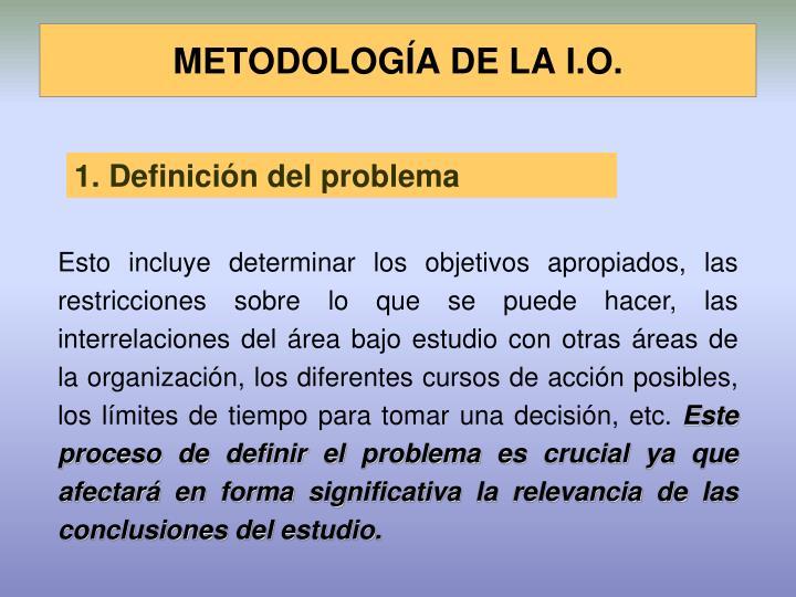 METODOLOGÍA DE LA I.O.