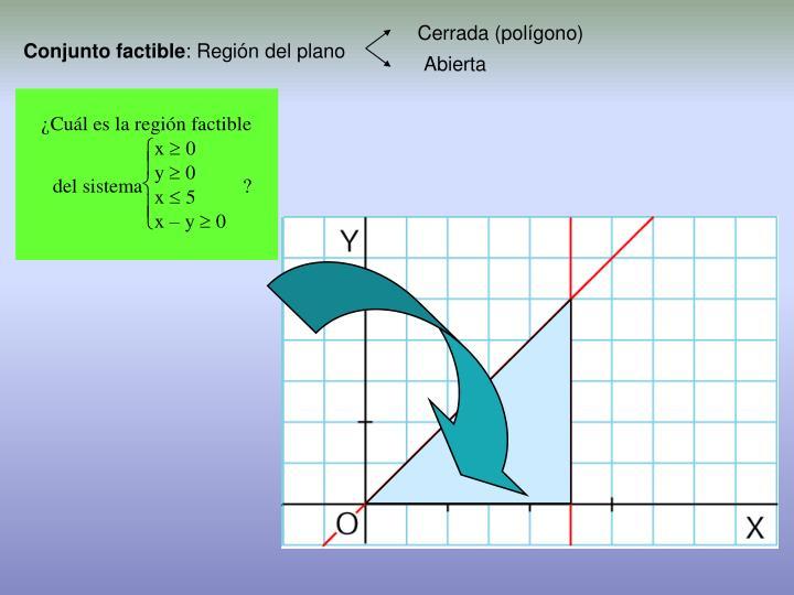 x – y = 0